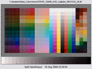 IT8.7 split colors
