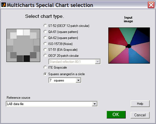 Special chart selection box