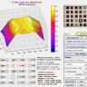 3D Plot, showing MTF50 and summary results thumbnail