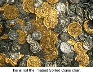 Hoxne treasure coins from the British Museum