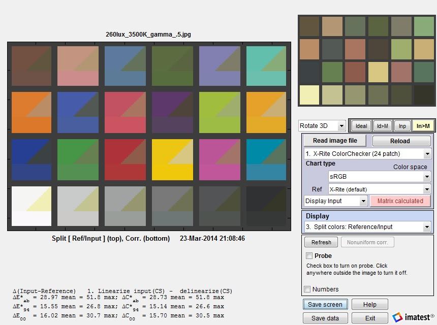 Multicharts_split_corrected