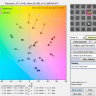a*b* Color Error plot thumbnail