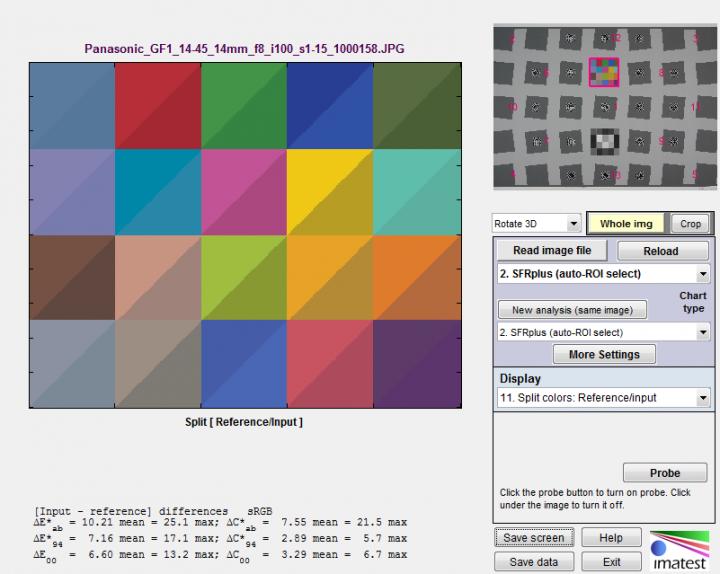 Split region color difference plot