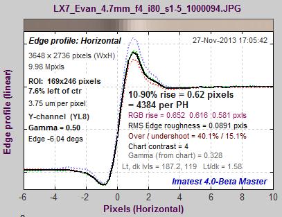 edge_JPEG_LX7_R1