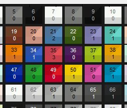 Color Correction Matrix (CCM) | imatest