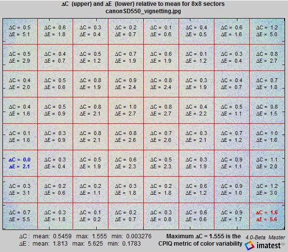 uniformity_gridplot