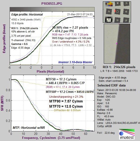 SFRplus_8x10_color_film_chart_MTF