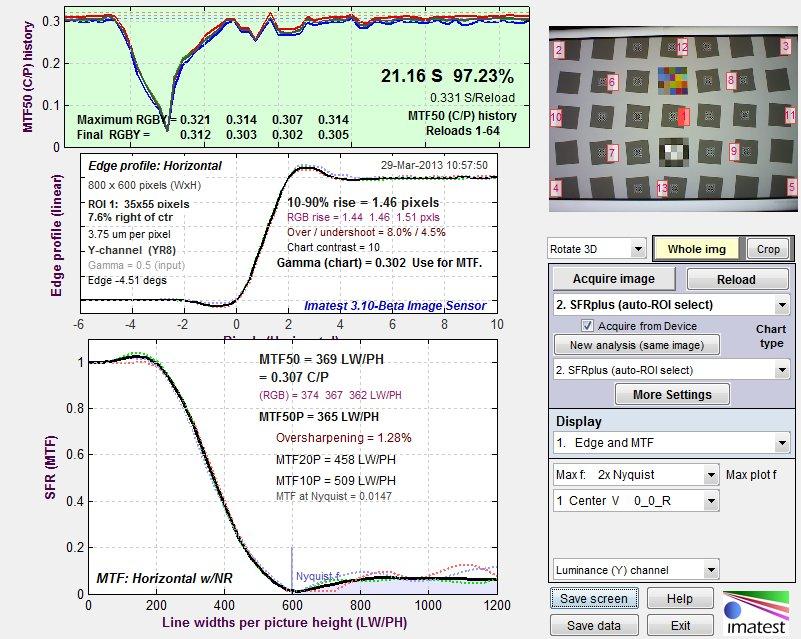 sfrplus_image_sensor_edge_MTF