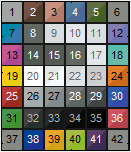 Rezchecker_patch_numbers