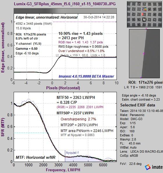 DMC-G3_Edge_4-1_MTFcurves