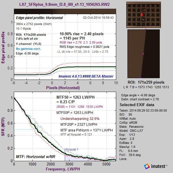 LX7_SFRplus_i80_4-1_1050265.RW2_YL8_01_sfr