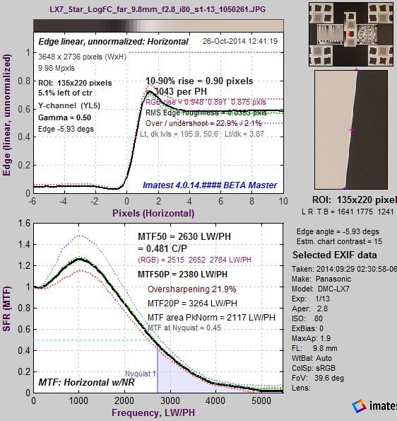 LX7_Star_LogFC_10-1_slant_i80_1050261.JPG_YL5_01_sfr