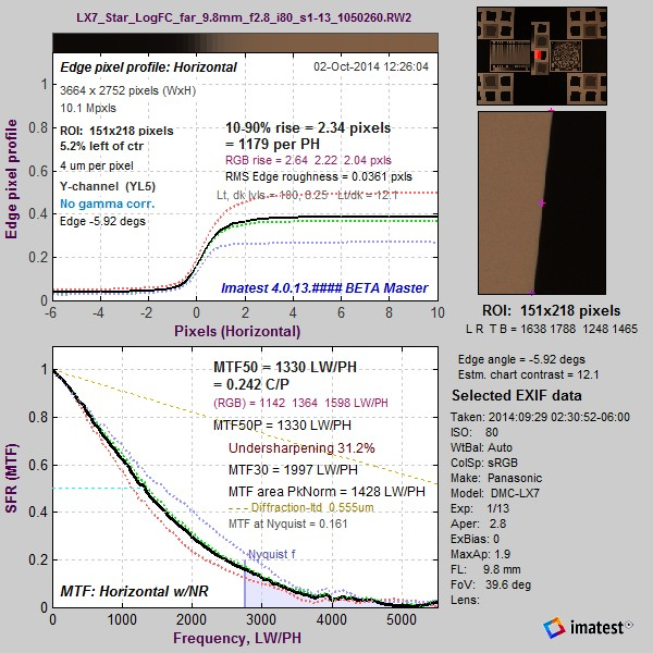 LX7_Star_LogFC_i80_12-1_1050260.RW2_YL5_01_sfr