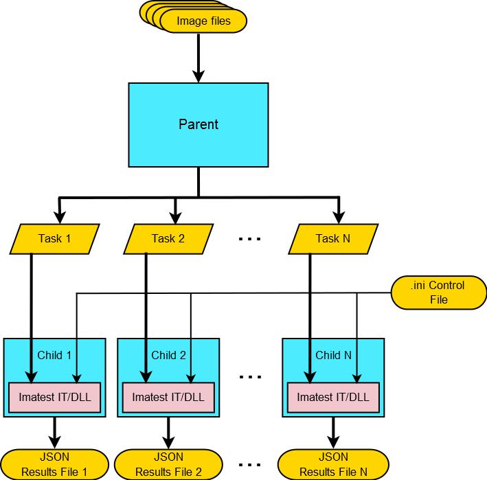 IT-P_Archetecture2