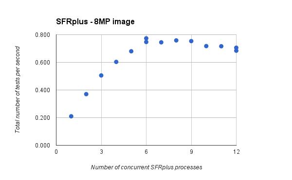 IT-P_blemish_8MP