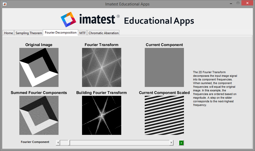 Imatest Educational Apps: Fourier Decomposition