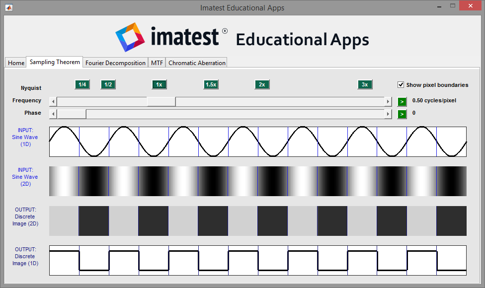 Imatest Educational Apps: Sampling Theorem