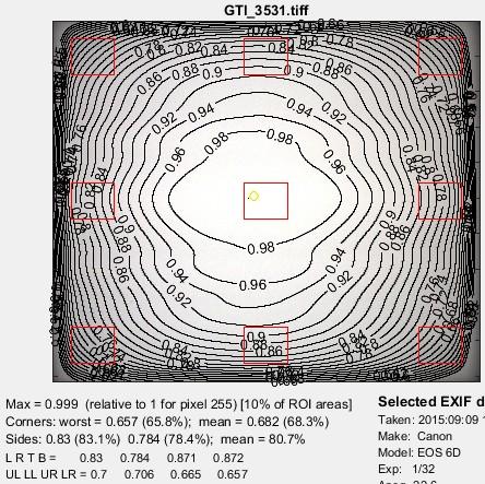 GTI_GLX12e_uniformity_contours