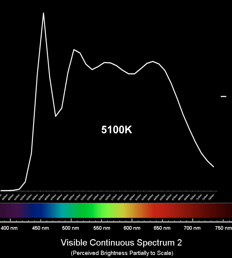 ITILED-5100k