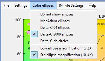 multicharts_ellipse_selection
