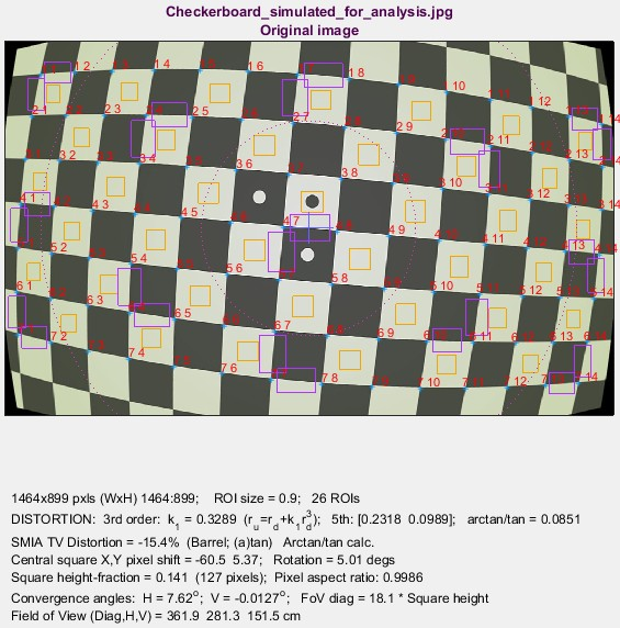 checkerboard_image_geometry