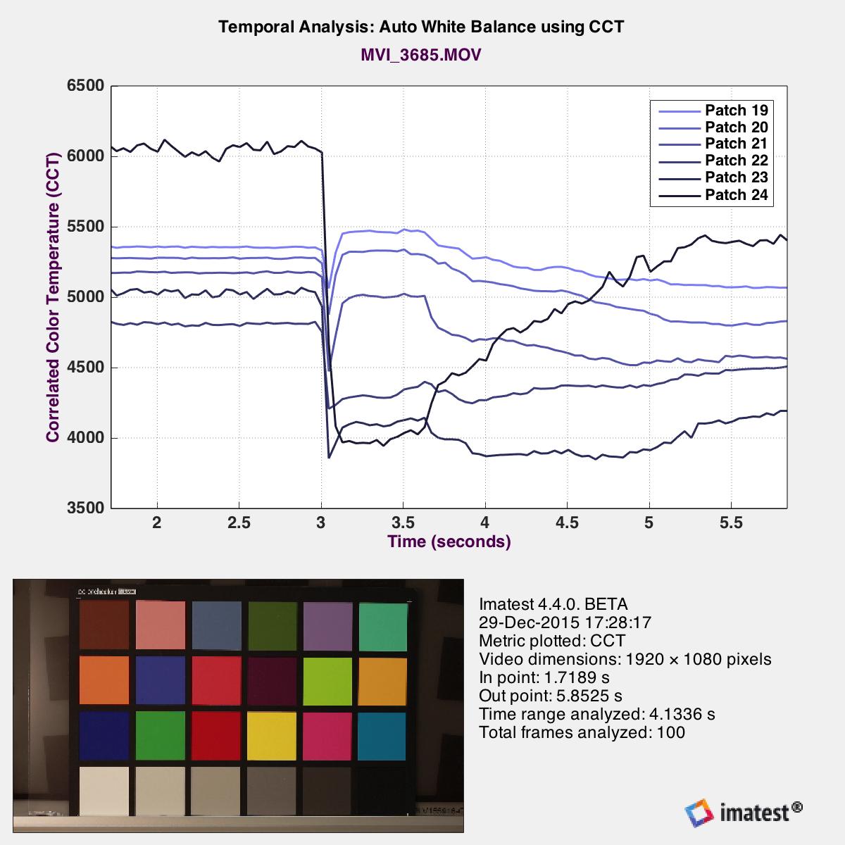 auto_white_balance_result