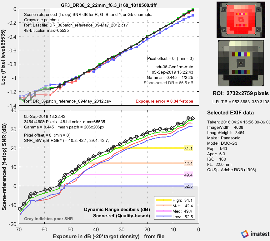 Image Quality Factors (Key Performance Indicators) | imatest