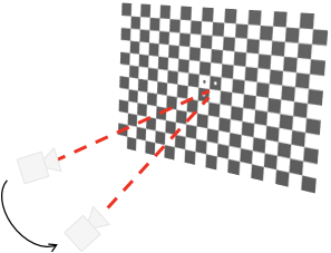 Geometric calibration diagram
