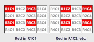 RCCC Sensors