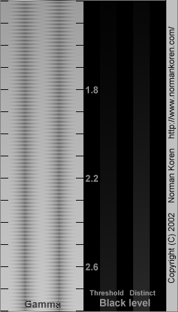 Gamma chart. Best viewed in Fast Stone image viewer