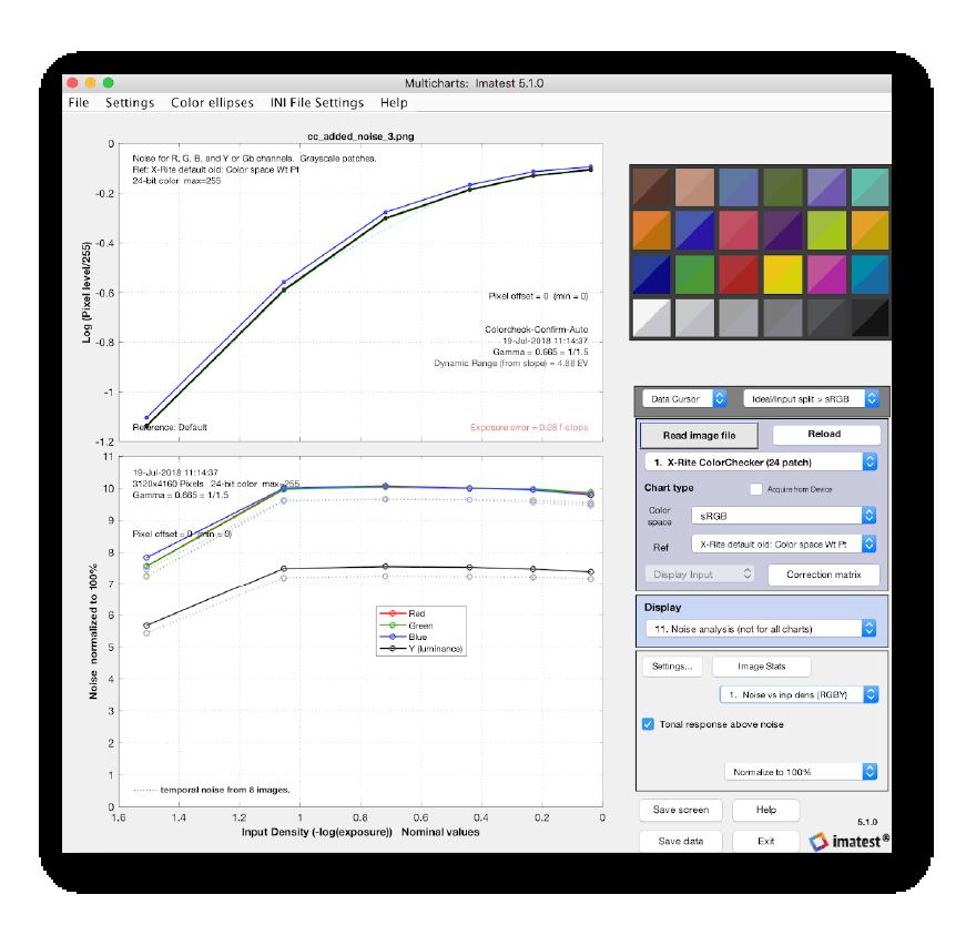 Imatest 5.1 - Temporal Noise Measurement - Multicharts