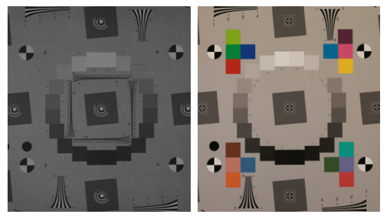 Example comparing poor chart quality and good chart quality for image quality testing.