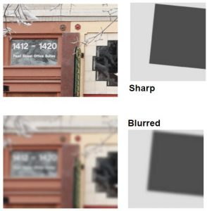 Figure 2. Sharpness example on image edges