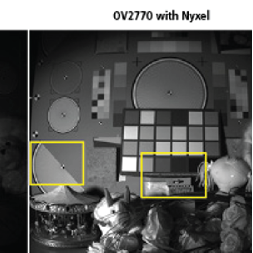NIR Boost from new OmniVision Sensor Development